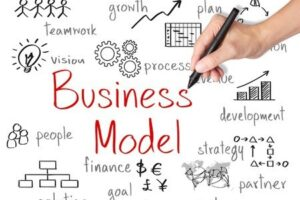 Developing-a-business-model-that-works