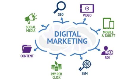 Why Digital Marketing And Its Tools Are Important For Business?
